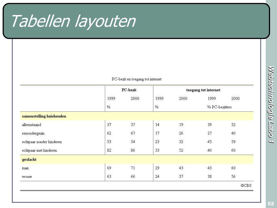 Webtechnologie Labo 1 52 Tabellen layouten