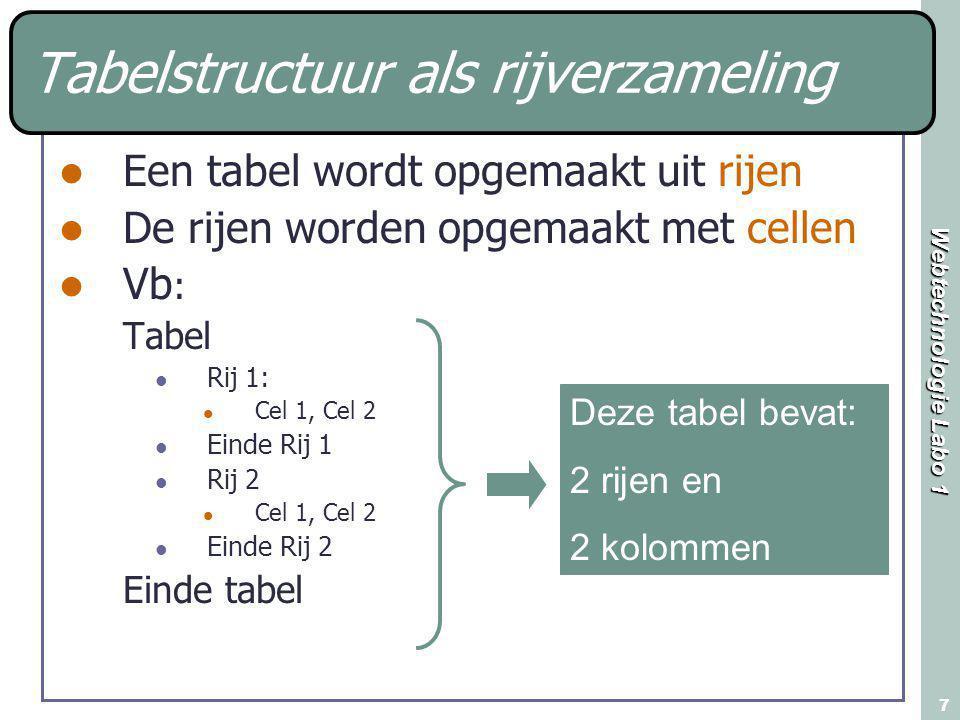 Webtechnologie Labo 1 7 Een tabel wordt opgemaakt uit rijen De rijen worden opgemaakt met cellen Vb : Tabel Rij 1: Cel 1, Cel 2 Einde Rij 1 Rij 2 Cel 1, Cel 2 Einde Rij 2 Einde tabel Deze tabel bevat: 2 rijen en 2 kolommen Tabelstructuur als rijverzameling