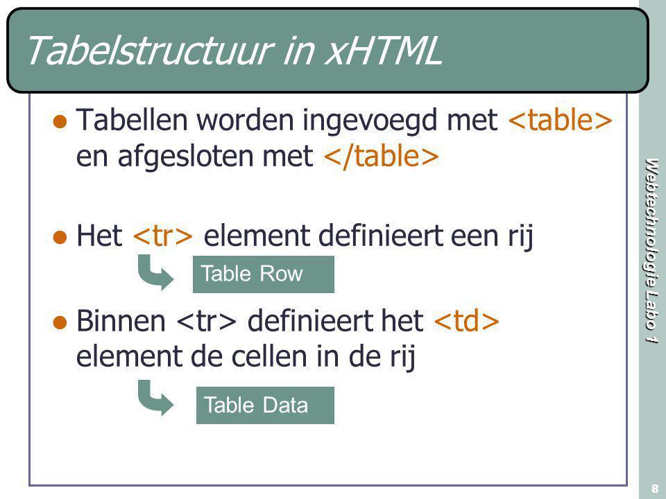 Webtechnologie Labo 1 19 Tabelstructuur: opmaak Opmaak van tabellen en cellen (zoals hoogte, breedte, achtergrondkleur, tekstkleur,...) aanpassen m.b.v.