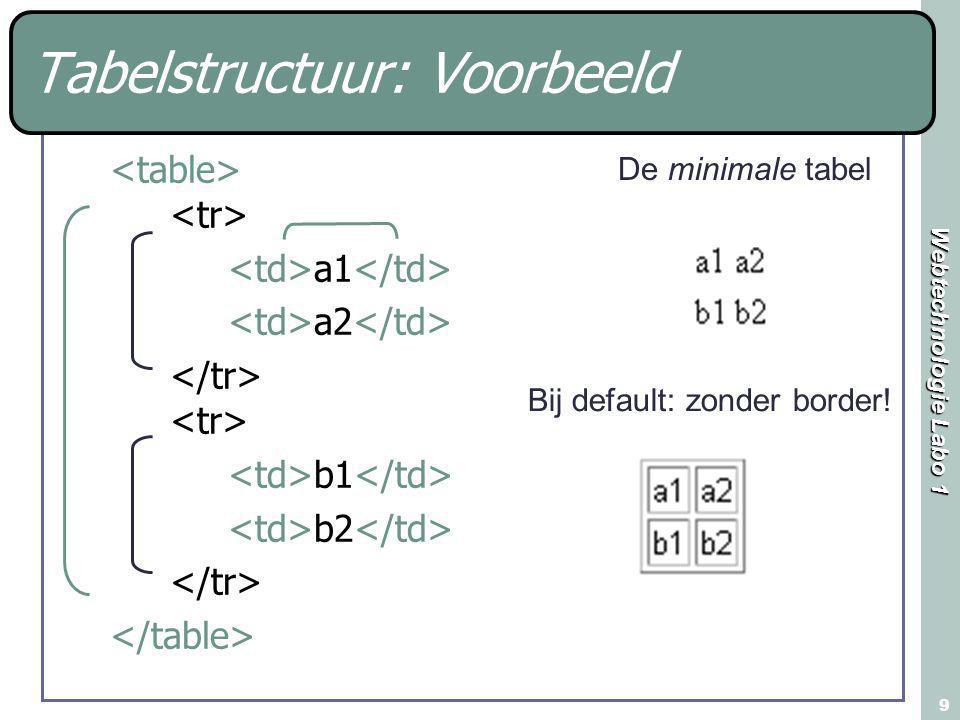 Webtechnologie Labo 1 50 Celranden: rules Het rules attribuut bepaalt waar al dan niet de binnenste lijnen van een table worden weergegeven.