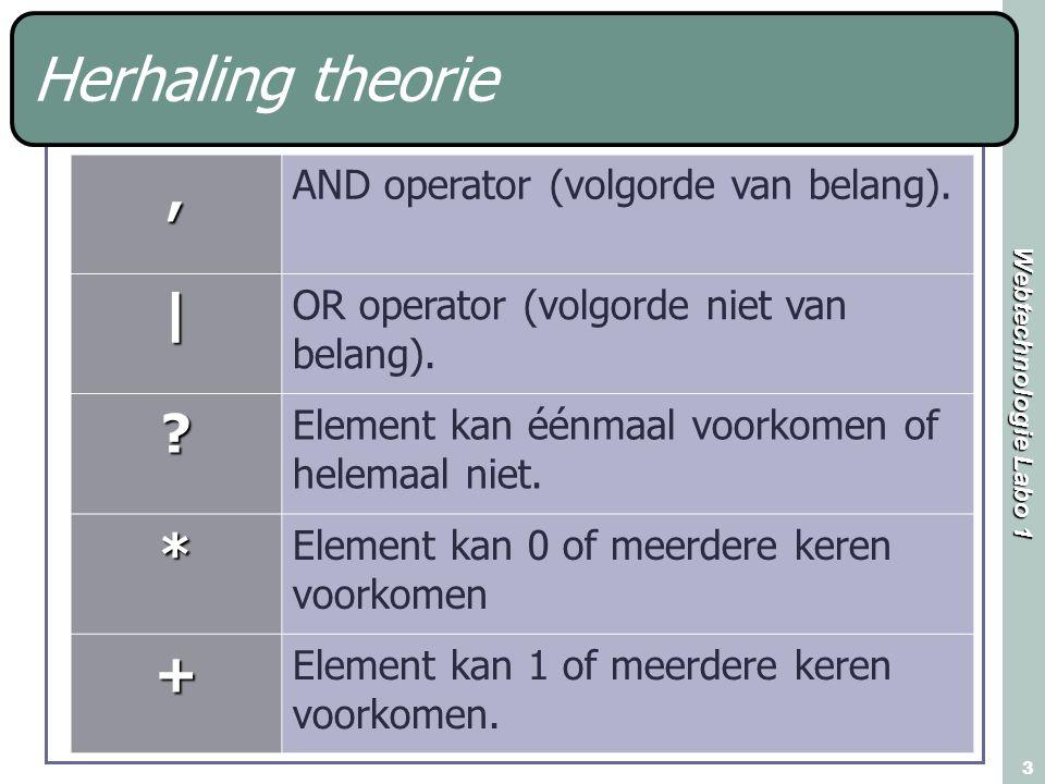 Webtechnologie Labo 1 3 Herhaling theorie, AND operator (volgorde van belang). | OR operator (volgorde niet van belang). ? Element kan éénmaal voorkom