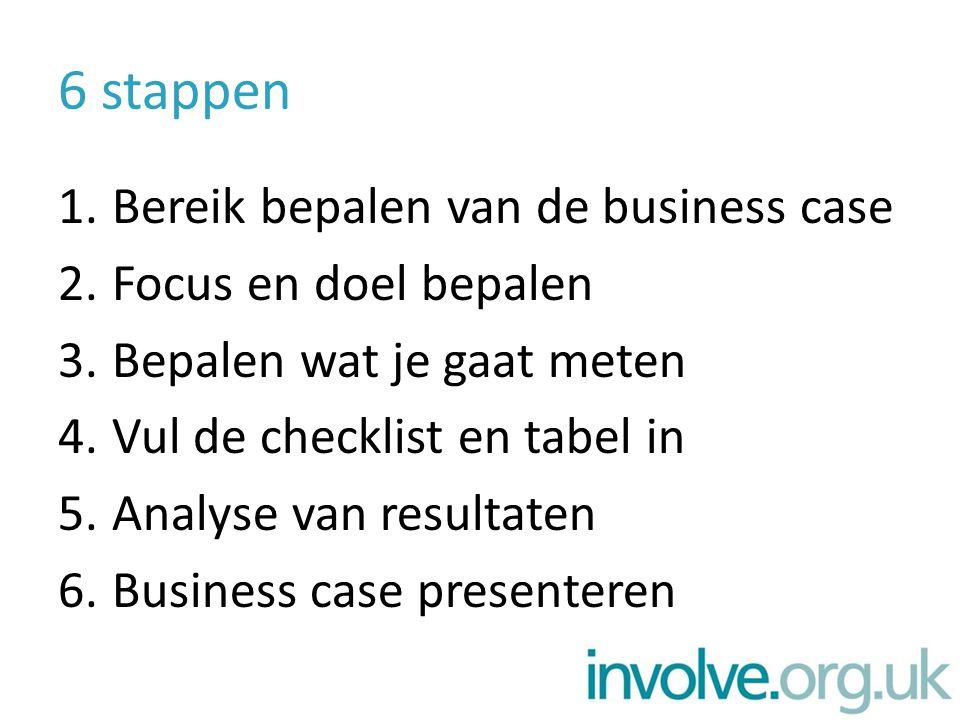 6 stappen 1.Bereik bepalen van de business case 2.Focus en doel bepalen 3.Bepalen wat je gaat meten 4.Vul de checklist en tabel in 5.Analyse van resultaten 6.Business case presenteren
