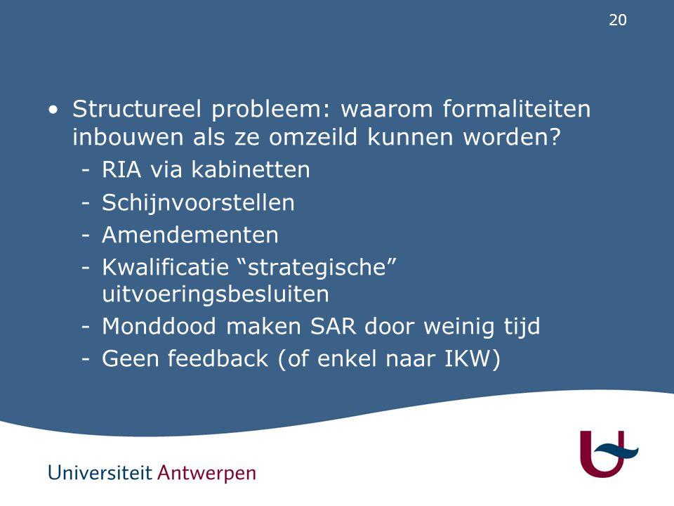 20 Structureel probleem: waarom formaliteiten inbouwen als ze omzeild kunnen worden? -RIA via kabinetten -Schijnvoorstellen -Amendementen -Kwalificati