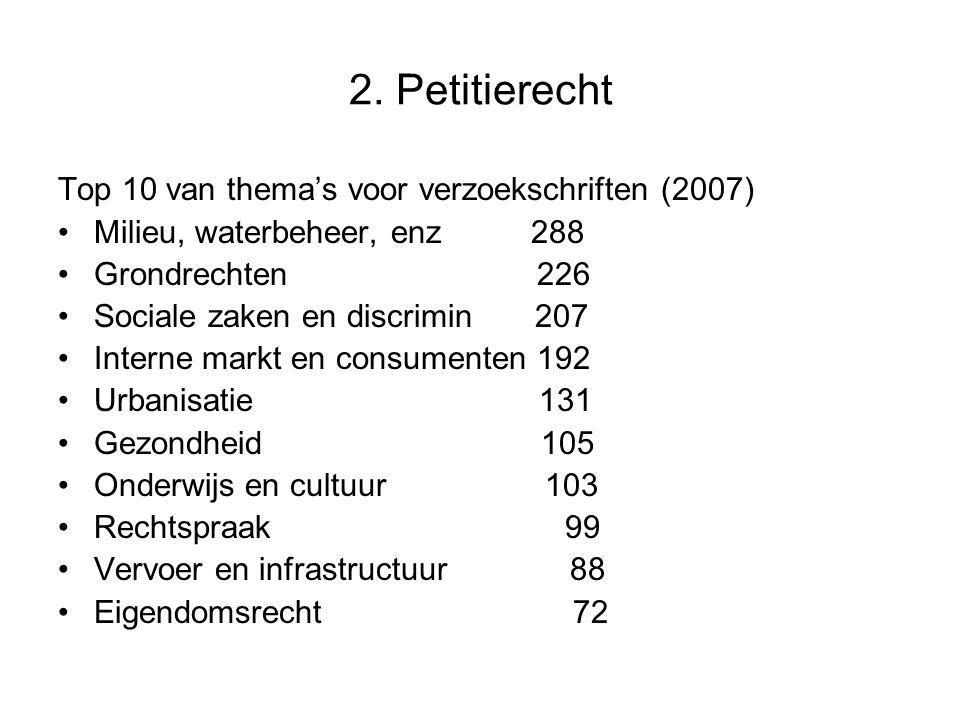 2. Petitierecht Top 10 van thema's voor verzoekschriften (2007) Milieu, waterbeheer, enz 288 Grondrechten 226 Sociale zaken en discrimin 207 Interne m