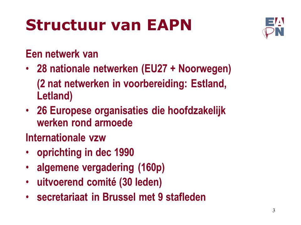 Structuur van EAPN Een netwerk van 28 nationale netwerken (EU27 + Noorwegen) (2 nat netwerken in voorbereiding: Estland, Letland) 26 Europese organisaties die hoofdzakelijk werken rond armoede Internationale vzw oprichting in dec 1990 algemene vergadering (160p) uitvoerend comité (30 leden) secretariaat in Brussel met 9 stafleden 3