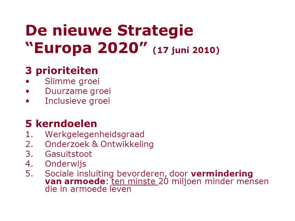 De nieuwe Strategie Europa 2020 (17 juni 2010) 3 prioriteiten Slimme groei Duurzame groei Inclusieve groei 5 kerndoelen 1.Werkgelegenheidsgraad 2.Onderzoek & Ontwikkeling 3.Gasuitstoot 4.Onderwijs 5.Sociale insluiting bevorderen, door vermindering van armoede: ten minste 20 miljoen minder mensen die in armoede leven