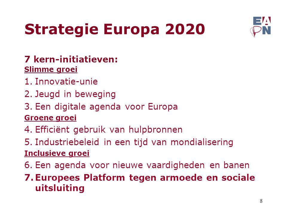 Strategie Europa 2020 7 kern-initiatieven: Slimme groei 1.Innovatie-unie 2.Jeugd in beweging 3.Een digitale agenda voor Europa Groene groei 4.Efficiën