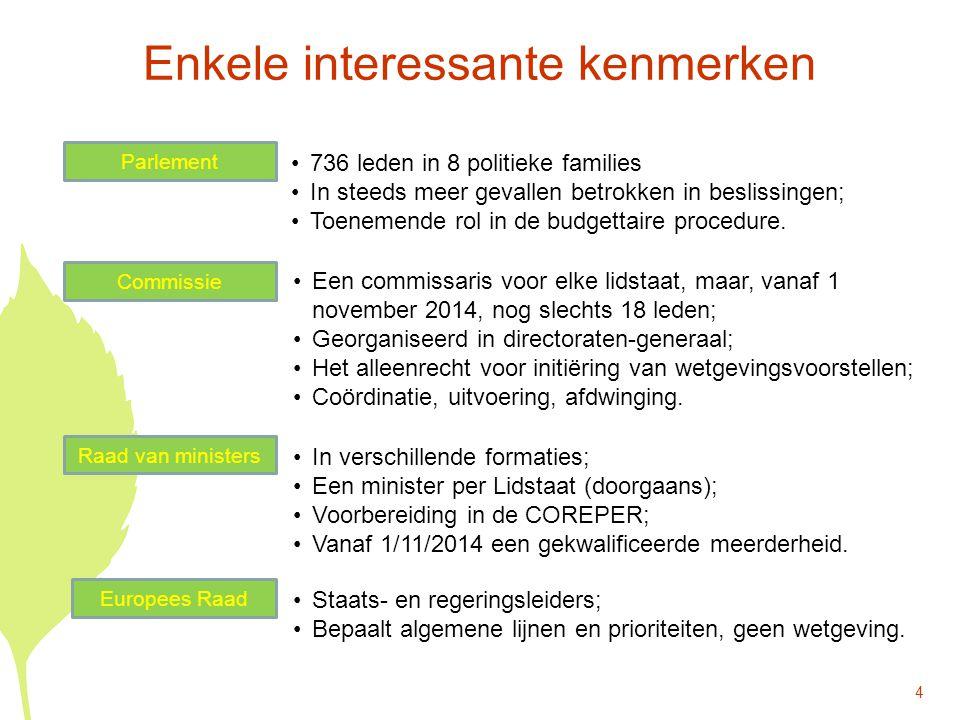 Vlaams Parlement Federaal parlement Vlaamse regering Hoe geraak je binnen.