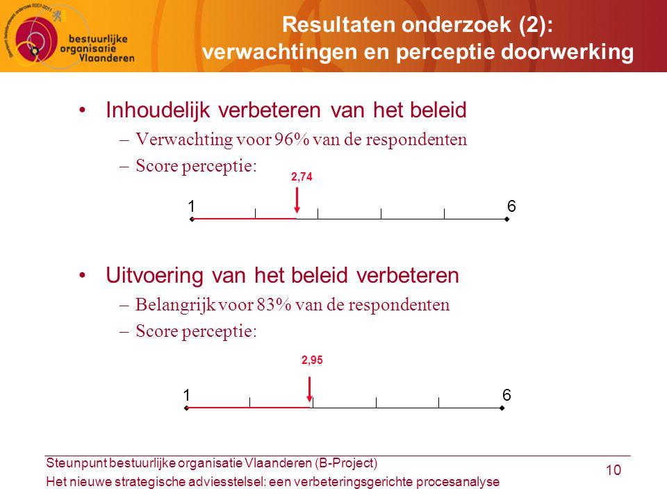 Steunpunt bestuurlijke organisatie Vlaanderen (B-Project) Het nieuwe strategische adviesstelsel: een verbeteringsgerichte procesanalyse 10 Resultaten onderzoek (2): verwachtingen en perceptie doorwerking Inhoudelijk verbeteren van het beleid –Verwachting voor 96% van de respondenten –Score perceptie: Uitvoering van het beleid verbeteren –Belangrijk voor 83% van de respondenten –Score perceptie: 16 2,74 16 2,95