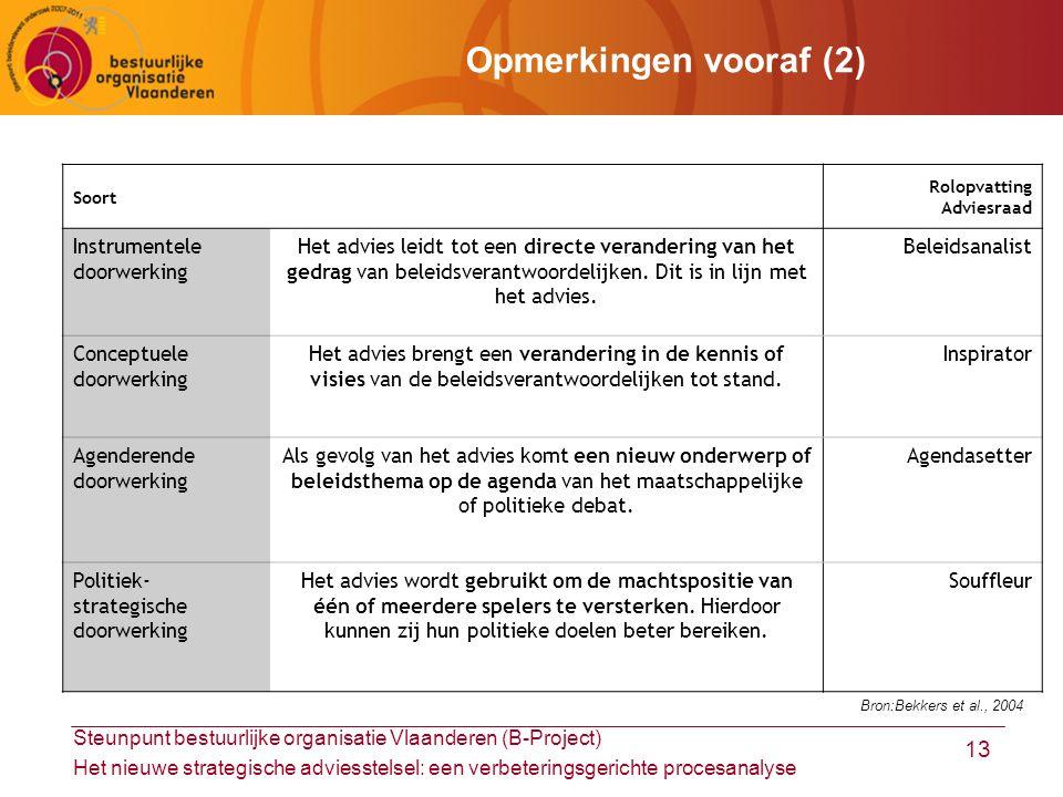 Steunpunt bestuurlijke organisatie Vlaanderen (B-Project) Het nieuwe strategische adviesstelsel: een verbeteringsgerichte procesanalyse 13 Opmerkingen vooraf (2) Soort Rolopvatting Adviesraad Instrumentele doorwerking Het advies leidt tot een directe verandering van het gedrag van beleidsverantwoordelijken.