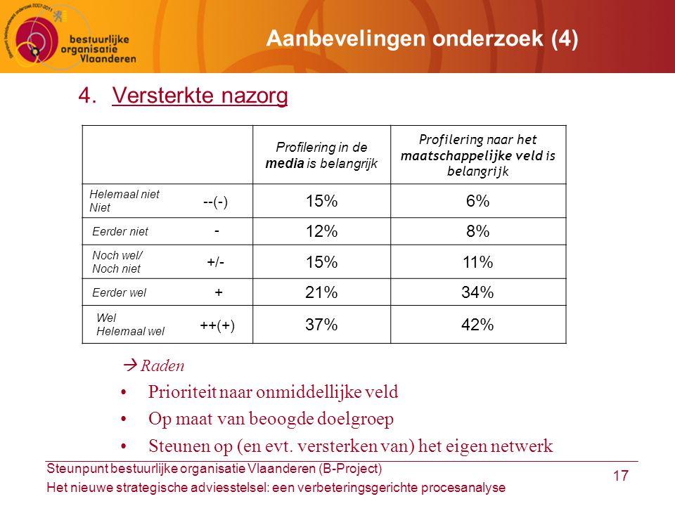 Steunpunt bestuurlijke organisatie Vlaanderen (B-Project) Het nieuwe strategische adviesstelsel: een verbeteringsgerichte procesanalyse 17 Aanbevelingen onderzoek (4) 4.Versterkte nazorg  Raden Prioriteit naar onmiddellijke veld Op maat van beoogde doelgroep Steunen op (en evt.
