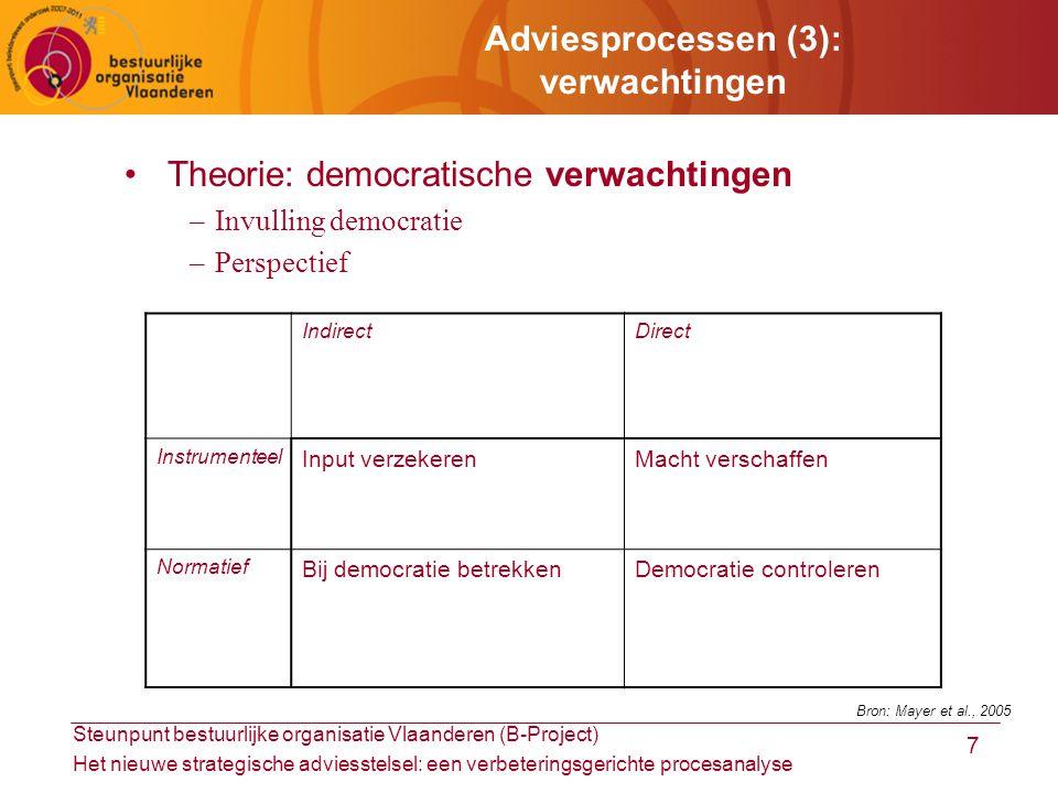 Steunpunt bestuurlijke organisatie Vlaanderen (B-Project) Het nieuwe strategische adviesstelsel: een verbeteringsgerichte procesanalyse 8 Adviesprocessen (4): verwachtingen en perceptie & tevredenheid Survey rond de perceptie & tevredenheid over de kenmerken adviesproces –Verloop : samenstelling, bestuurlijk engagement, procedure, interactie, nazorg, feedback en verantwoording,… –Uitkomsten : kwaliteit, doorwerking Perceptie Tevredenheid Legitimiteit van SAR's Verwachtingen (waarden) -proces -inhoud Bron: naar Boedeltje, 2009 Adviesproces: - Verloop - Uitkomsten