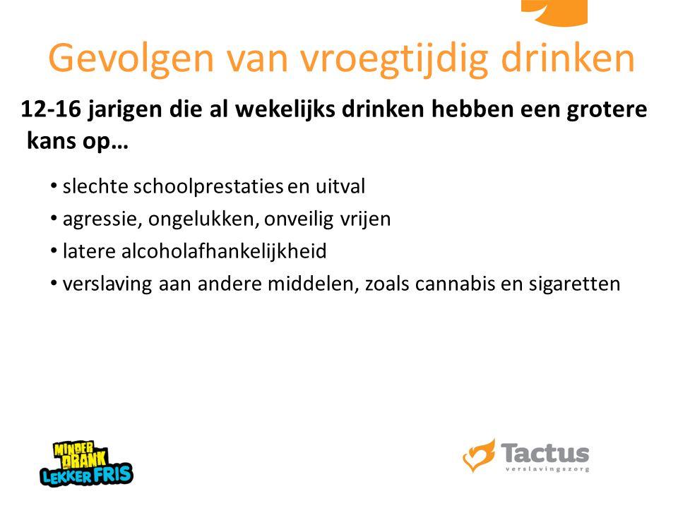12-16 jarigen die al wekelijks drinken hebben een grotere kans op… slechte schoolprestaties en uitval agressie, ongelukken, onveilig vrijen latere alc