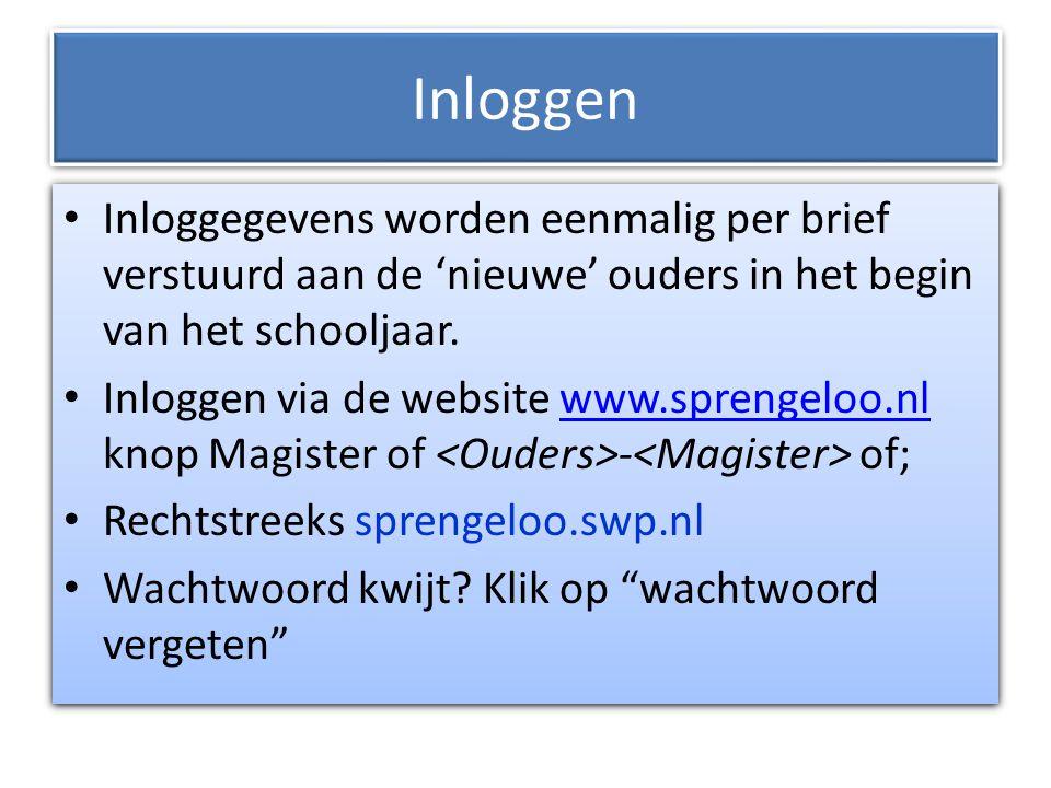 Inloggen Inloggegevens worden eenmalig per brief verstuurd aan de 'nieuwe' ouders in het begin van het schooljaar. Inloggen via de website www.sprenge
