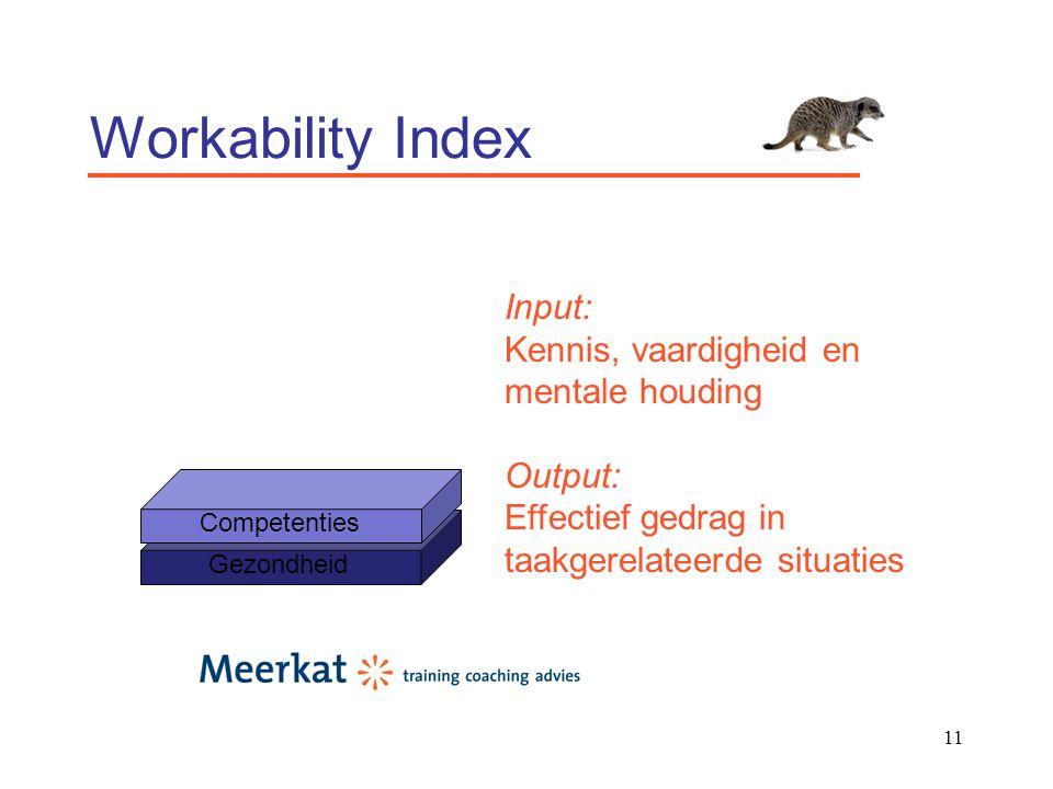 11 Workability Index Gezondheid Competenties Input: Kennis, vaardigheid en mentale houding Output: Effectief gedrag in taakgerelateerde situaties