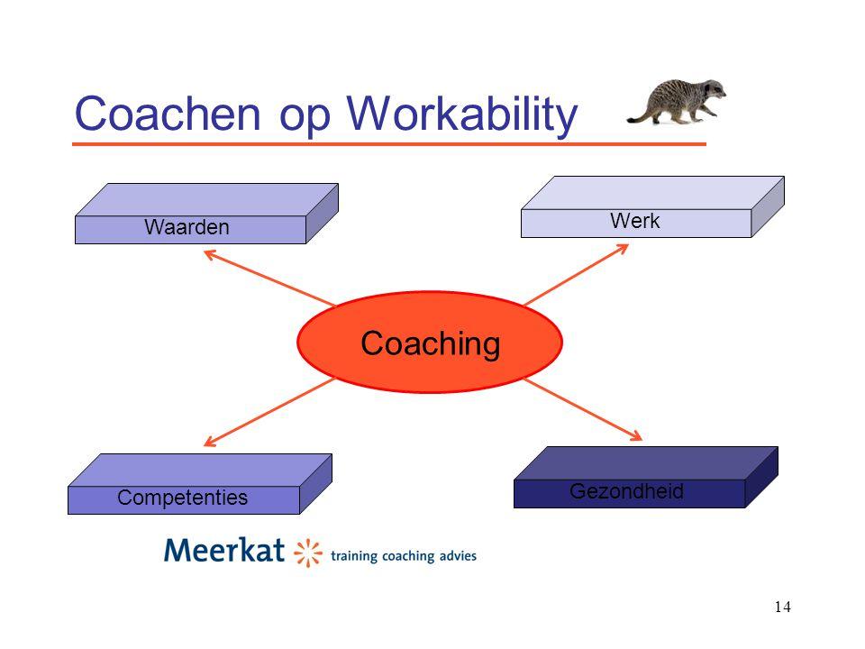14 Coachen op Workability Gezondheid Competenties Waarden Werk Coaching