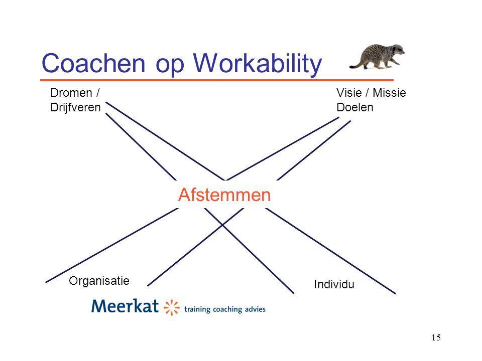 15 Coachen op Workability Organisatie Individu Visie / Missie Doelen Dromen / Drijfveren Afstemmen