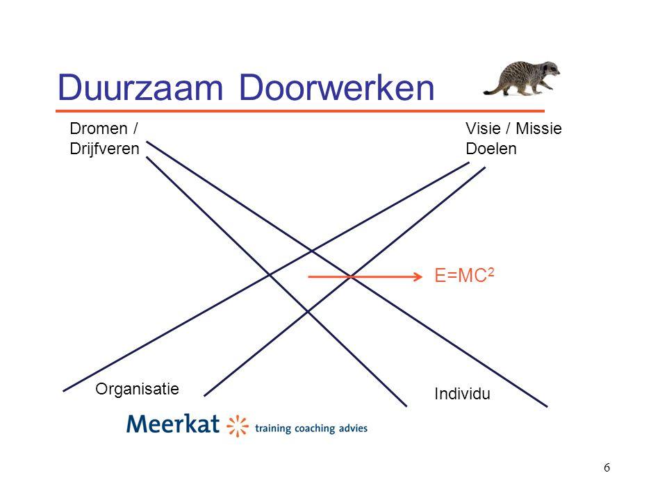 6 Duurzaam Doorwerken Organisatie Individu Visie / Missie Doelen Dromen / Drijfveren E=MC 2