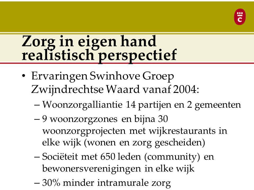 Zorg in eigen hand realistisch perspectief Ervaringen Swinhove Groep Zwijndrechtse Waard vanaf 2004: – Woonzorgalliantie 14 partijen en 2 gemeenten –