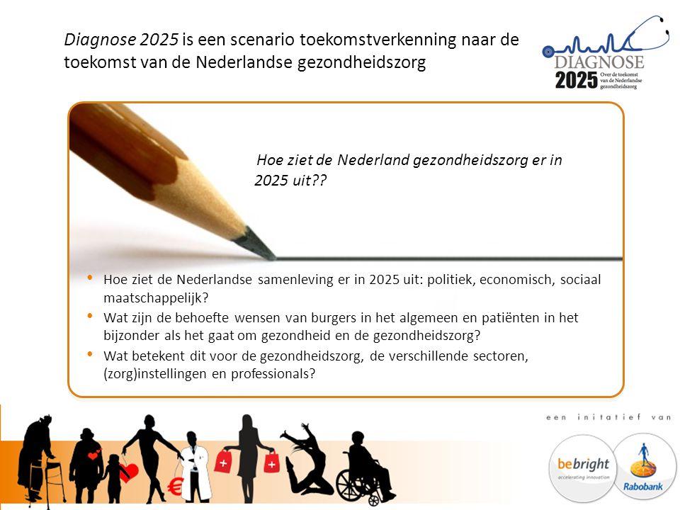 Hoe ziet de Nederlandse samenleving er in 2025 uit: politiek, economisch, sociaal maatschappelijk? Wat zijn de behoefte wensen van burgers in het alge