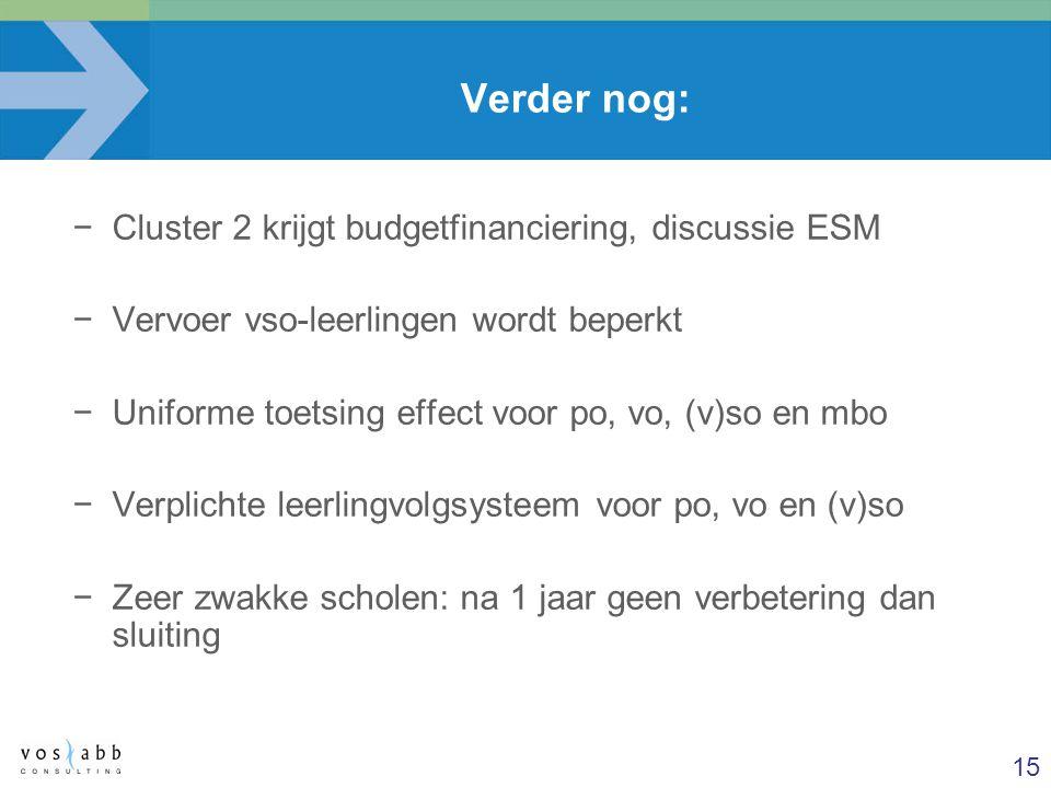 15 Verder nog: −Cluster 2 krijgt budgetfinanciering, discussie ESM −Vervoer vso-leerlingen wordt beperkt −Uniforme toetsing effect voor po, vo, (v)so