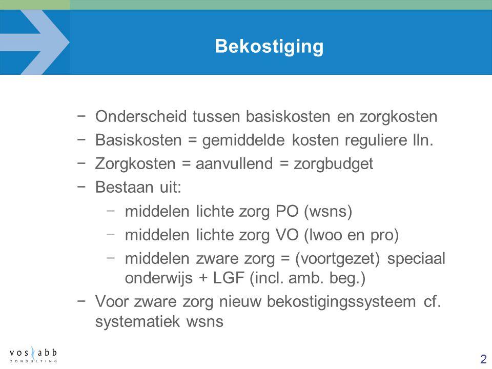2 Bekostiging −Onderscheid tussen basiskosten en zorgkosten −Basiskosten = gemiddelde kosten reguliere lln. −Zorgkosten = aanvullend = zorgbudget −Bes