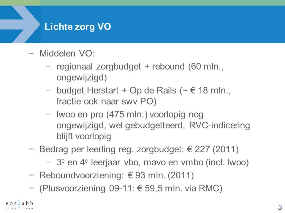 3 Lichte zorg VO −Middelen VO: −regionaal zorgbudget + rebound (60 mln., ongewijzigd) −budget Herstart + Op de Rails (~ € 18 mln., fractie ook naar sw
