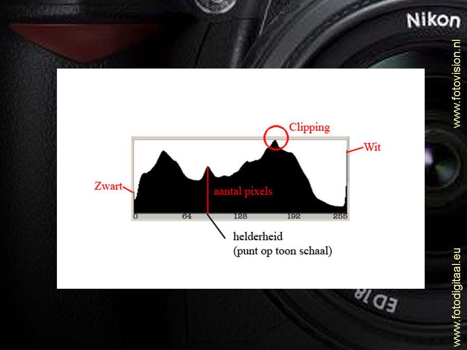 www.fotovision.nl www.fotodigitaal.eu JPG - formaat Mate van compressie vaak in te stellen.