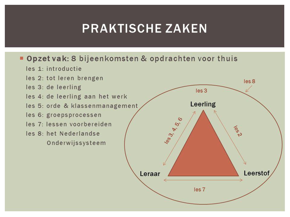  Opzet vak: 8 bijeenkomsten & opdrachten voor thuis les 1: introductie les 2: tot leren brengen les 3: de leerling les 4: de leerling aan het werk le
