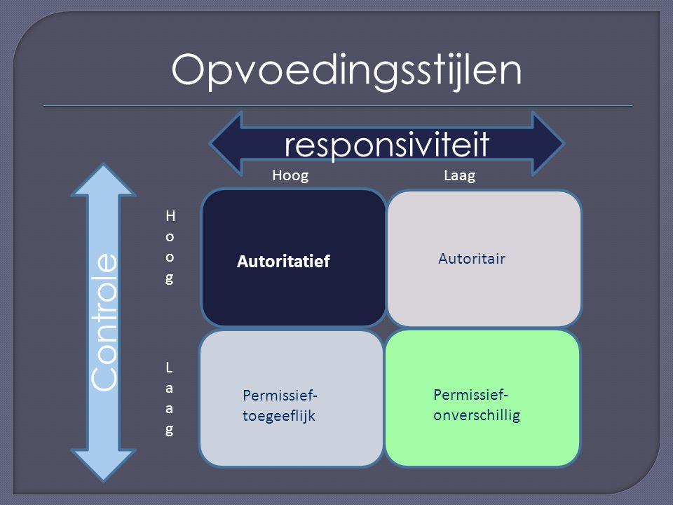 responsiviteit Controle HoogHoog LaagLaag LaagHoog Autoritatief Permissief- onverschillig Permissief- toegeeflijk Autoritair Opvoedingsstijlen