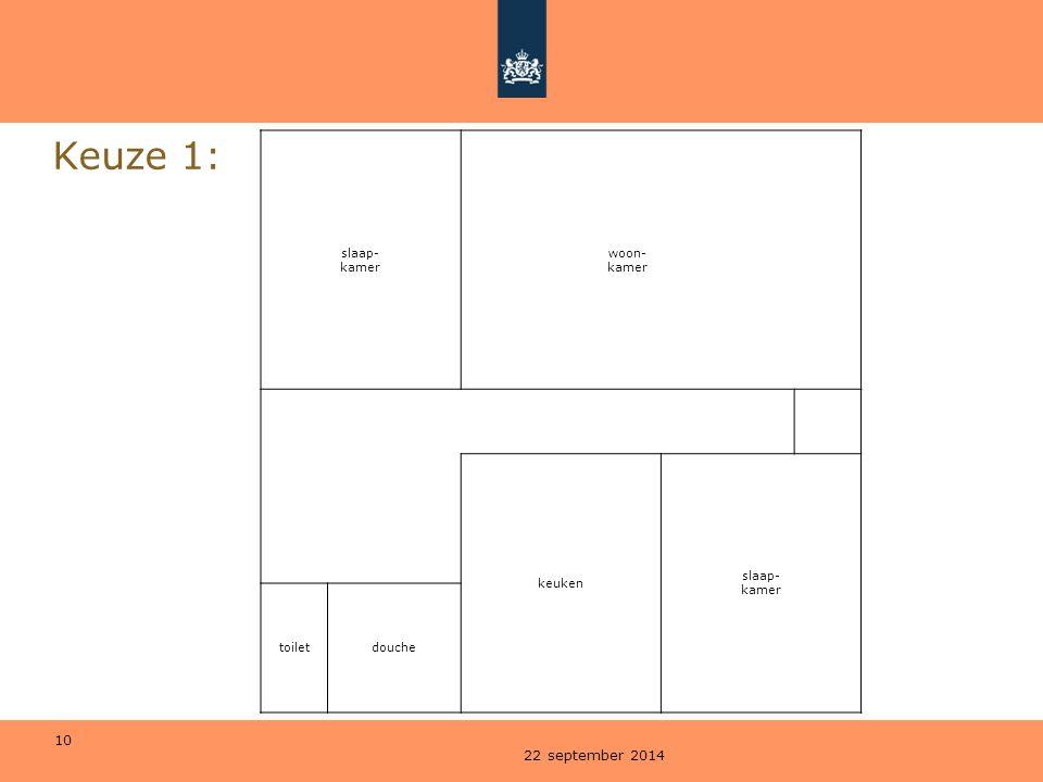 10 Keuze 1: 22 september 2014 slaap- kamer woon- kamer keuken slaap- kamer toiletdouche