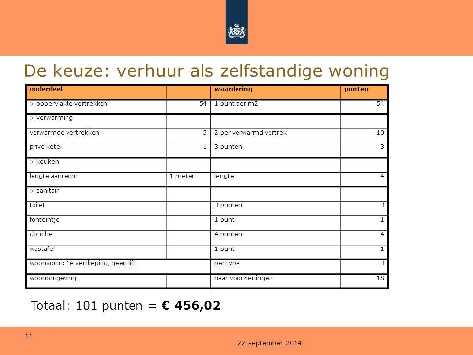 11 De keuze: verhuur als zelfstandige woning 22 september 2014 Totaal: 101 punten = € 456,02 onderdeelwaarderingpunten > oppervlakte vertrekken541 pun