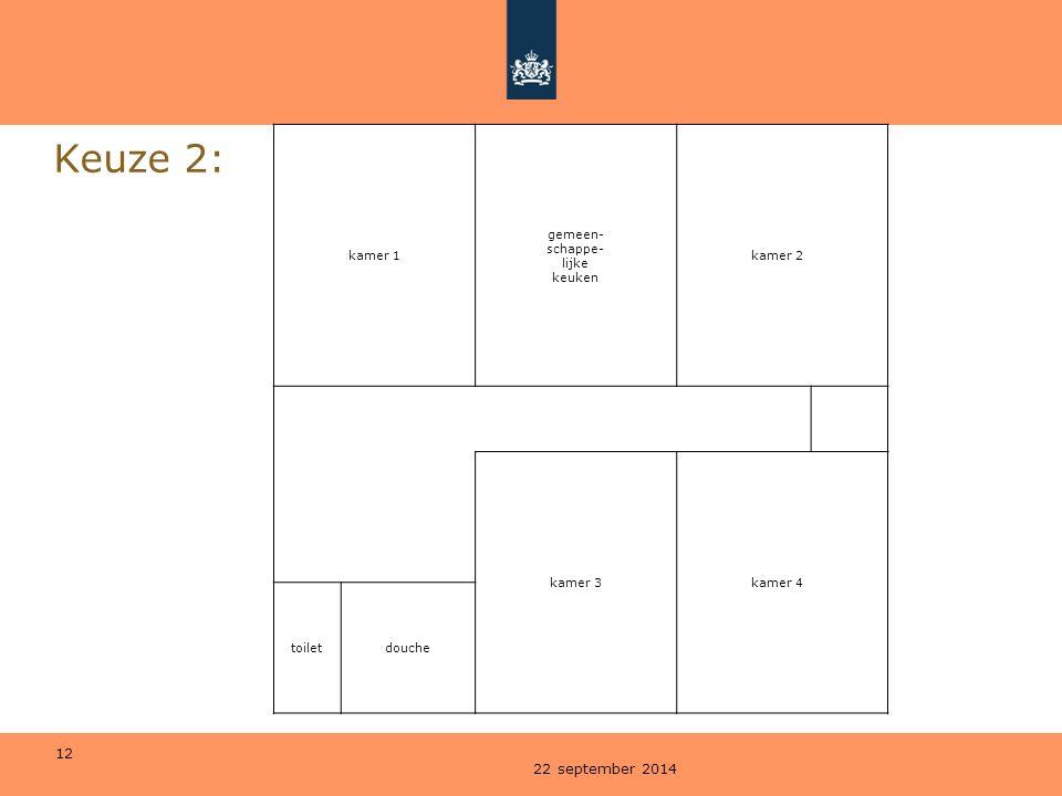 12 Keuze 2: 22 september 2014 kamer 1 gemeen- schappe- lijke keuken kamer 2 kamer 3 kamer 4 toiletdouche