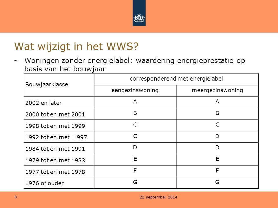 8 Wat wijzigt in het WWS.