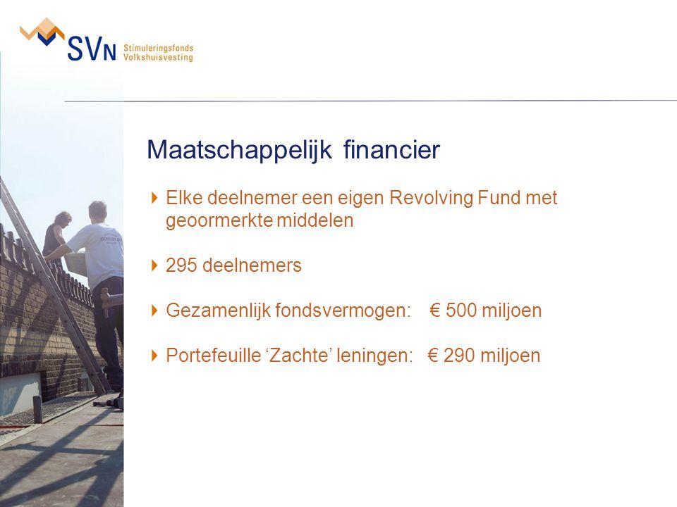 Maatschappelijk financier Elke deelnemer een eigen Revolving Fund met geoormerkte middelen 295 deelnemers Gezamenlijk fondsvermogen: € 500 miljoen Por