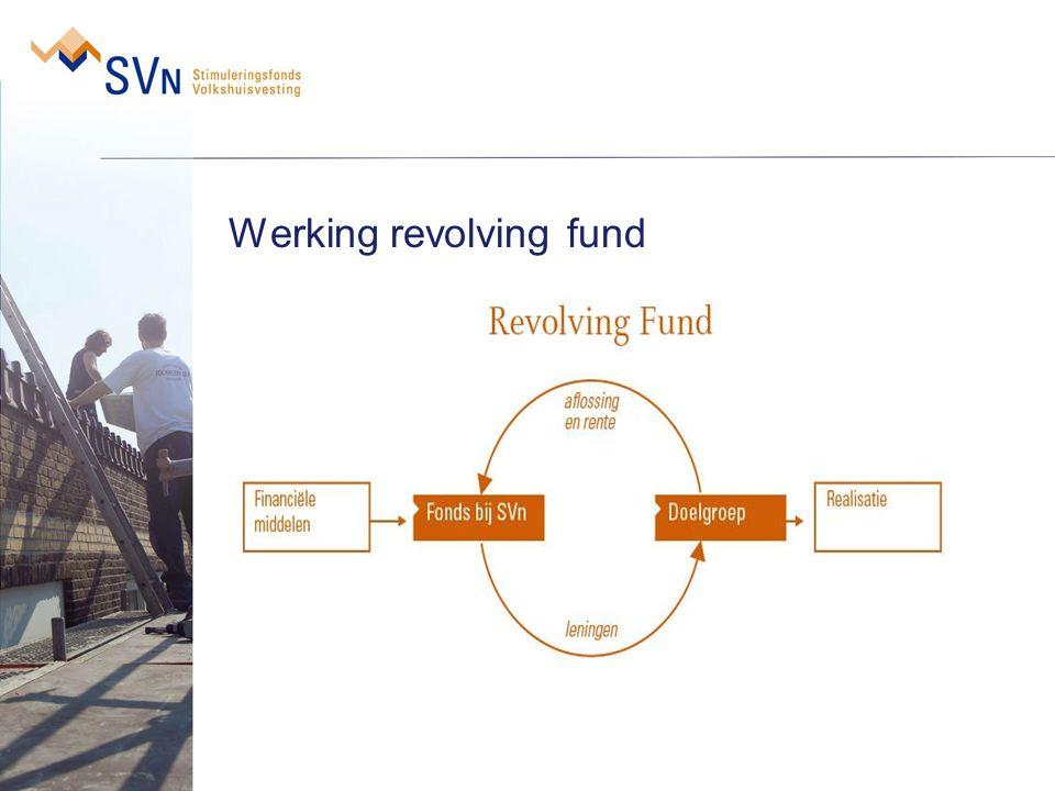 Werking revolving fund