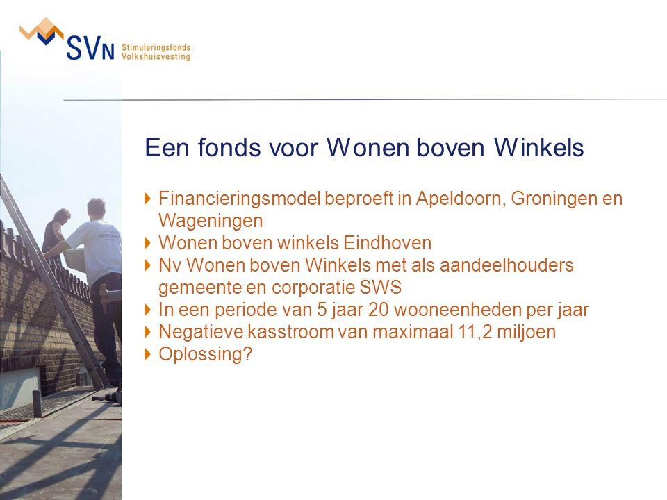 Een fonds voor Wonen boven Winkels Financieringsmodel beproeft in Apeldoorn, Groningen en Wageningen Wonen boven winkels Eindhoven Nv Wonen boven Wink