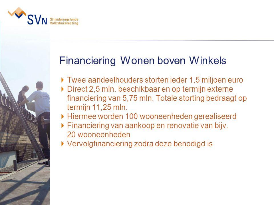 Financiering Wonen boven Winkels Twee aandeelhouders storten ieder 1,5 miljoen euro Direct 2,5 mln. beschikbaar en op termijn externe financiering van