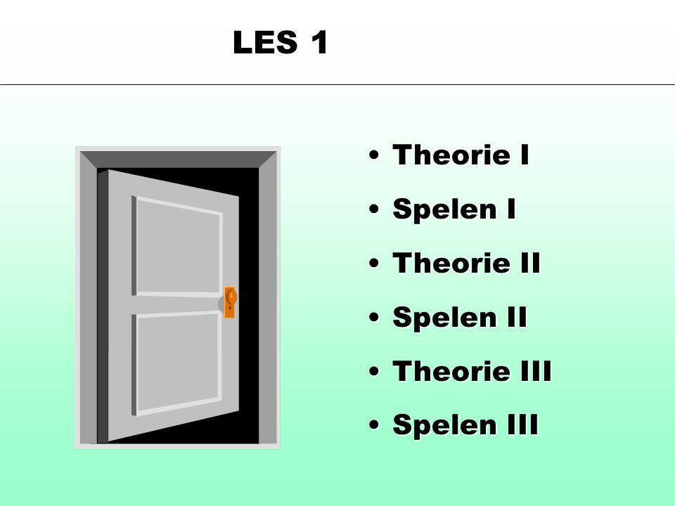 LES 1 Theorie ITheorie I Spelen ISpelen I Theorie IITheorie II Spelen IISpelen II Theorie IIITheorie III Spelen IIISpelen III