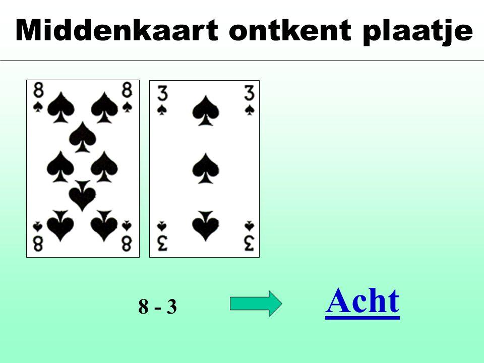 Middenkaart ontkent plaatje 8 - 3 Acht
