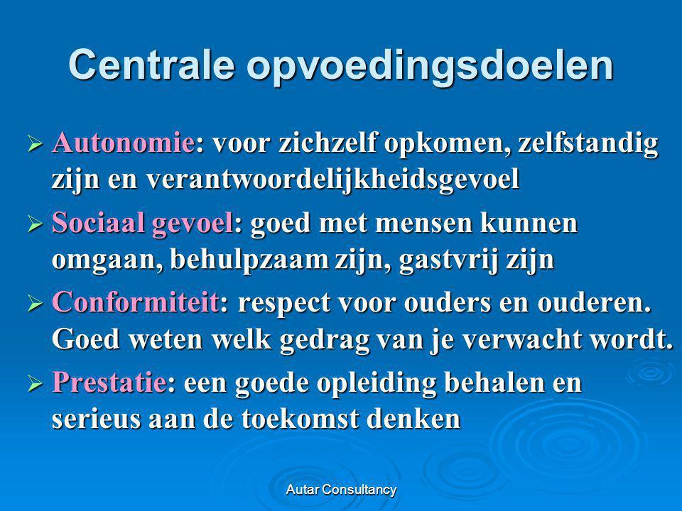 Autar Consultancy Centrale opvoedingsdoelen  Autonomie: voor zichzelf opkomen, zelfstandig zijn en verantwoordelijkheidsgevoel  Sociaal gevoel: goed