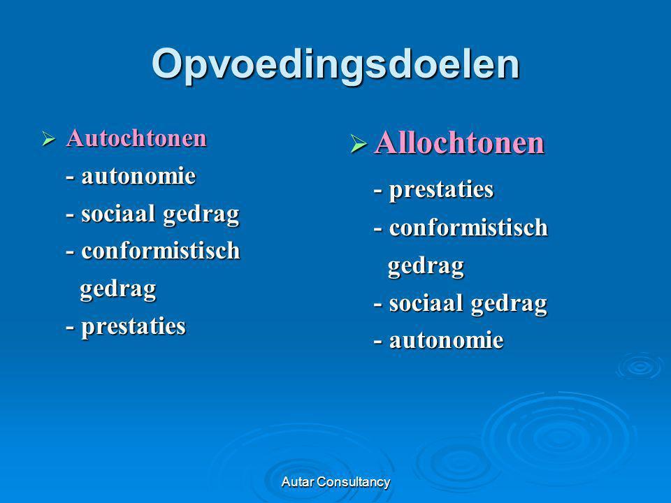 Autar Consultancy Opvoedingsdoelen  Autochtonen - autonomie - sociaal gedrag - conformistisch gedrag gedrag - prestaties  Allochtonen - prestaties -