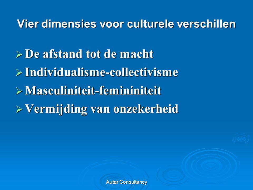 Autar Consultancy Vier dimensies voor culturele verschillen  De afstand tot de macht  Individualisme-collectivisme  Masculiniteit-femininiteit  Ve
