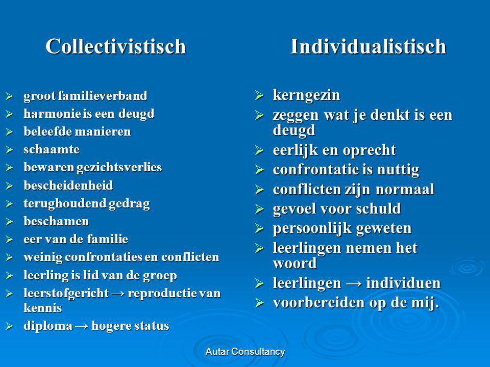 Autar Consultancy CollectivistischIndividualistisch  groot familieverband  harmonie is een deugd  beleefde manieren  schaamte  bewaren gezichtsve