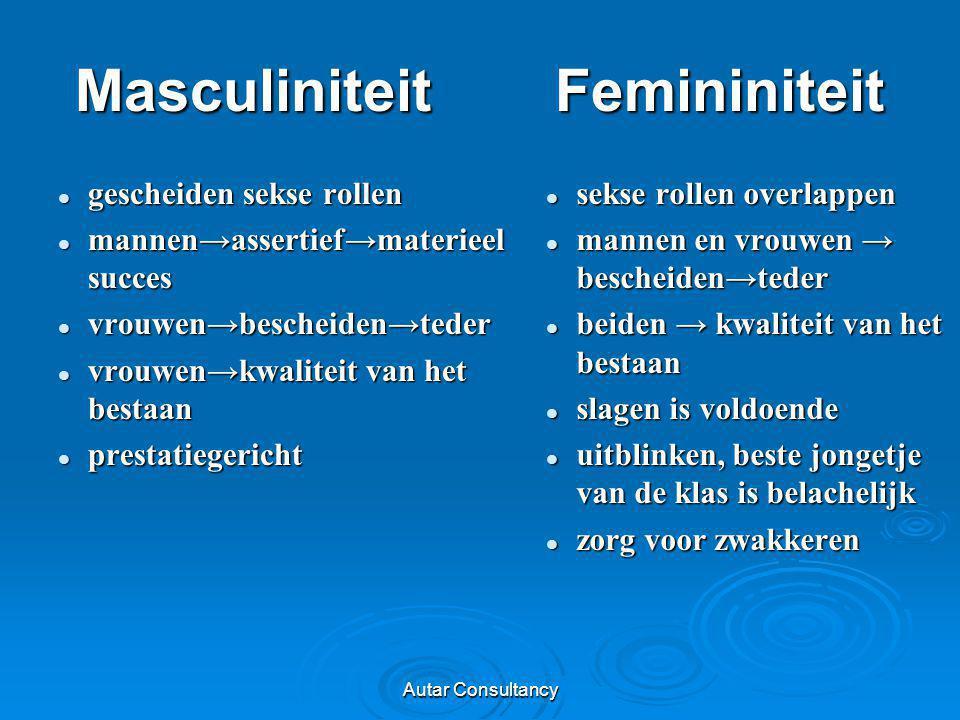 Autar Consultancy MasculiniteitFemininiteit gescheiden sekse rollen gescheiden sekse rollen mannen→assertief→materieel succes mannen→assertief→materie