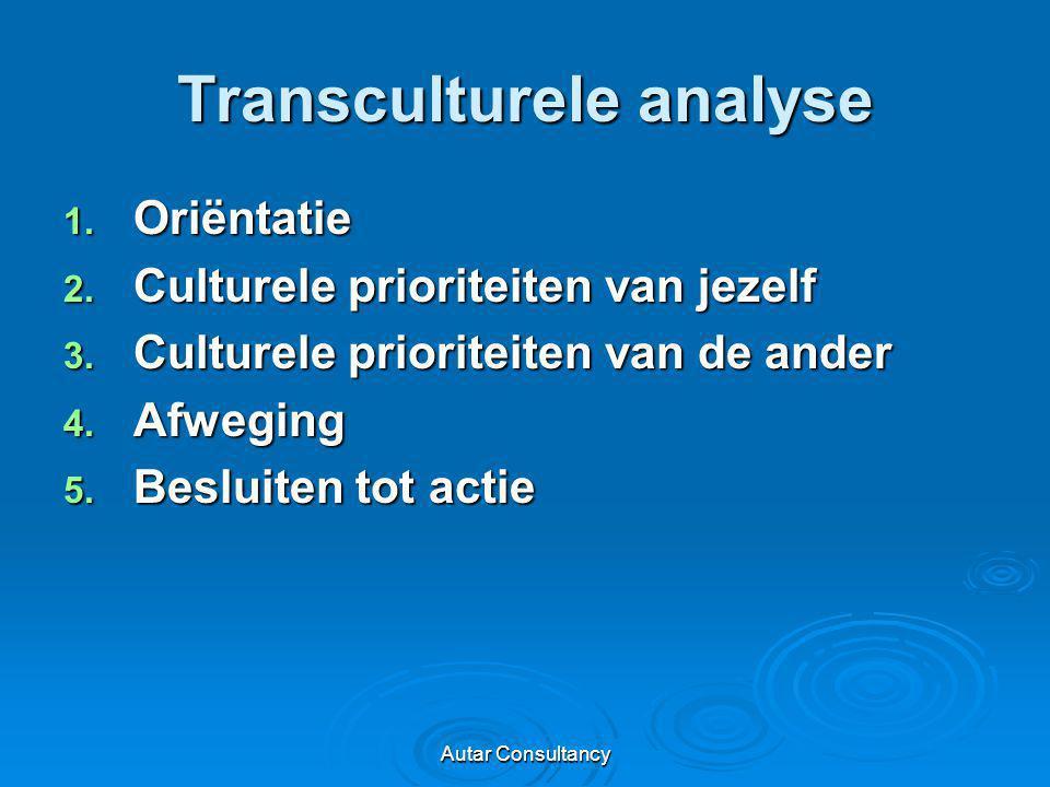Autar Consultancy Transculturele analyse 1. Oriëntatie 2. Culturele prioriteiten van jezelf 3. Culturele prioriteiten van de ander 4. Afweging 5. Besl