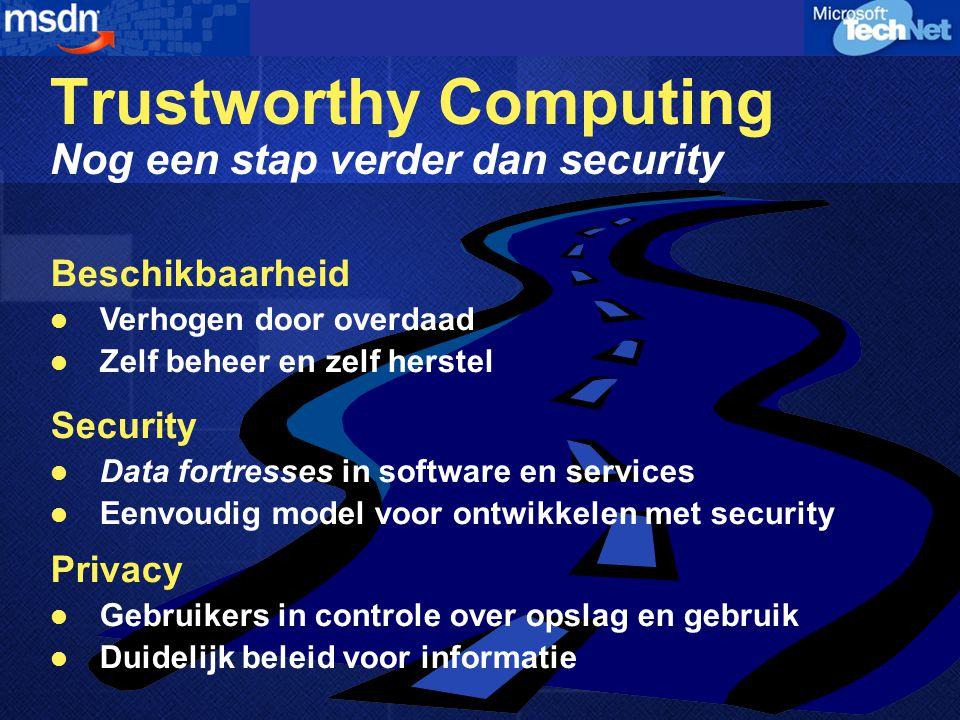 Trustworthy Computing Nog een stap verder dan security Beschikbaarheid Verhogen door overdaad Zelf beheer en zelf herstel Security Data fortresses in software en services Eenvoudig model voor ontwikkelen met security Privacy Gebruikers in controle over opslag en gebruik Duidelijk beleid voor informatie