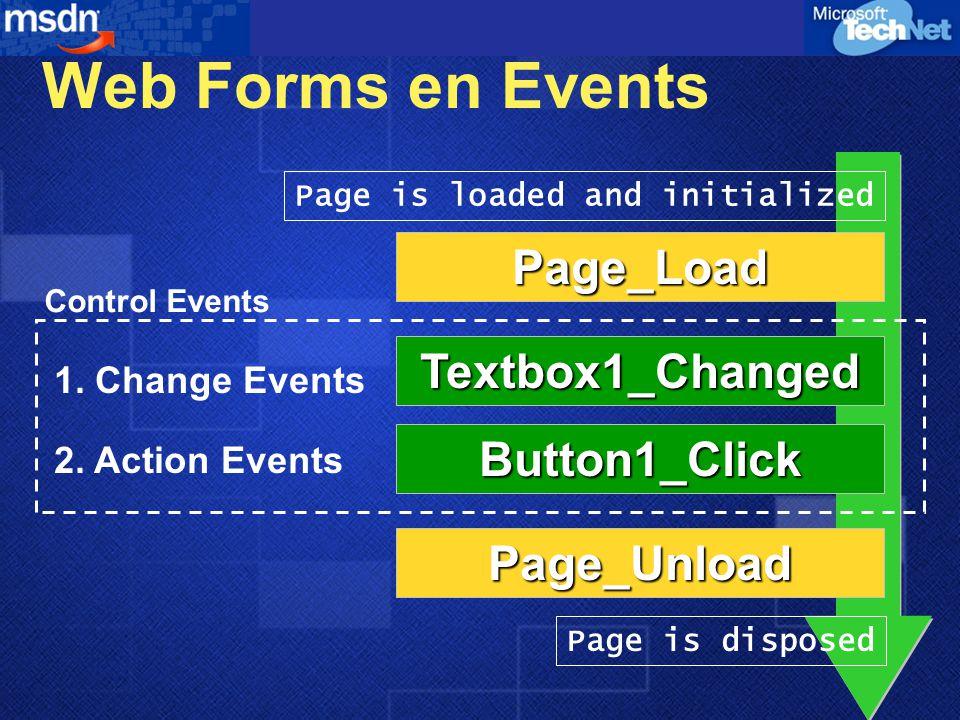 Web Forms Controls 1/2 45 Controls Ingebouwd Geschikt voor elke HTML 3.2 Browser  Dus niet alleen IE.