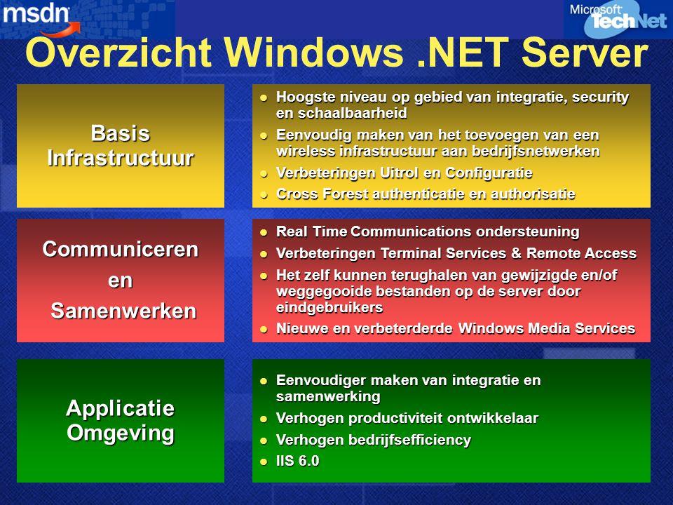 Windows Server Family Windows.NET Server Family Windows 2000 Voor het hoogste niveau van schaalbaarheid en betrouwbaarheid; maakt bedrijfskritische oplossingen mogelijk op het gebied van databases, ERP, hoog-volume real-time transactieverwerking en server consolidatie Voor het hoogste niveau van schaalbaarheid en betrouwbaarheid; maakt bedrijfskritische oplossingen mogelijk op het gebied van databases, ERP, hoog-volume real-time transactieverwerking en server consolidatie Infrastructureel platform voor medium tot grote ondernemingen; maakt het draaien van bedrijfs- applicaties en e-commerce transacties mogelijk Infrastructureel platform voor medium tot grote ondernemingen; maakt het draaien van bedrijfs- applicaties en e-commerce transacties mogelijk Voor kleine tot medium bedrijfsomgevingen; voor standaard file & print en samenwerking Voor kleine tot medium bedrijfsomgevingen; voor standaard file & print en samenwerking Speciaal voor Web Serving en Hosting, een platform voor het snel kunnen ontwikkelen en uitrollen van Web Services en applicaties Speciaal voor Web Serving en Hosting, een platform voor het snel kunnen ontwikkelen en uitrollen van Web Services en applicaties