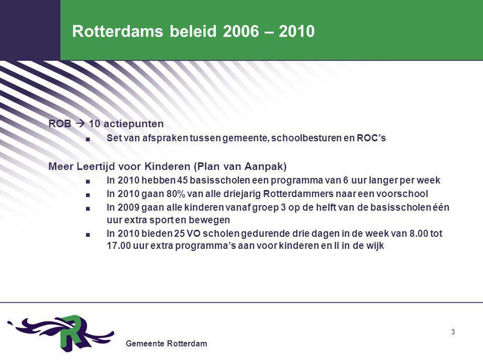 Gemeente Rotterdam 4 Wijkarrangement.